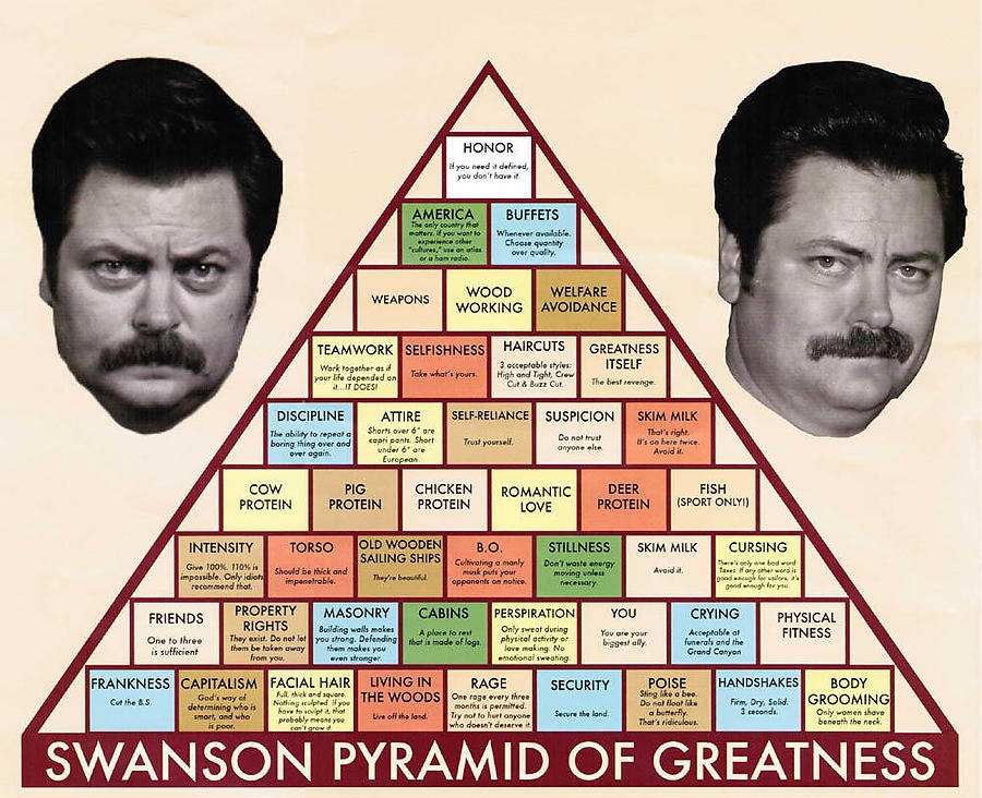 Ron-Swanson_1_defaultbody